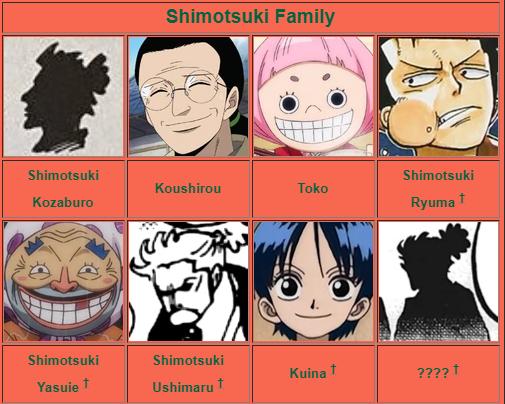Oda Sensei Konfirmasi Tentang Keluarga Shimotsuki!   Greenscene